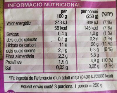 Salade russe 750g - Información nutricional - fr