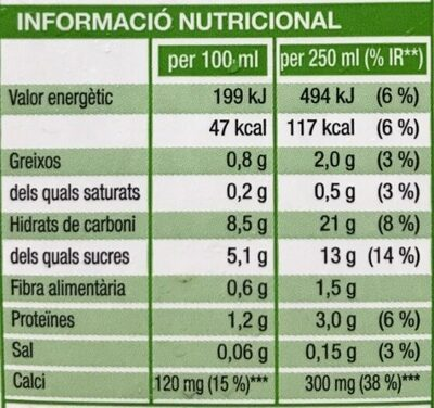 Beguda de civada - Voedingswaarden - ca