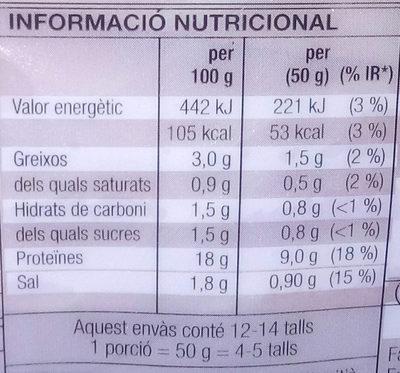 Pernil cuit extra - Información nutricional