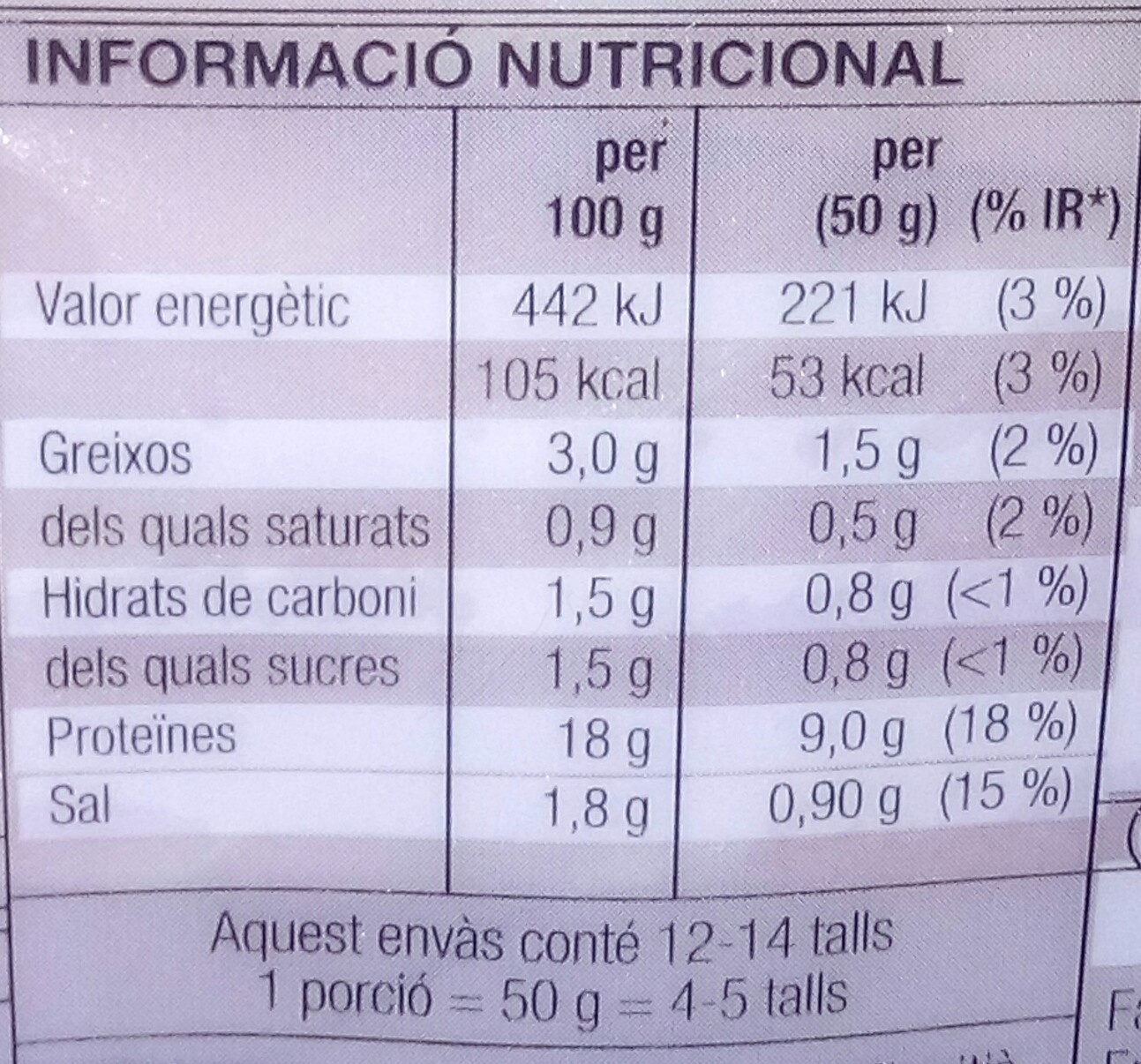 Jamón cocido extra - Informations nutritionnelles - ca