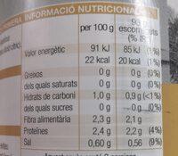 Champinyons laminats - Nutrition facts - es