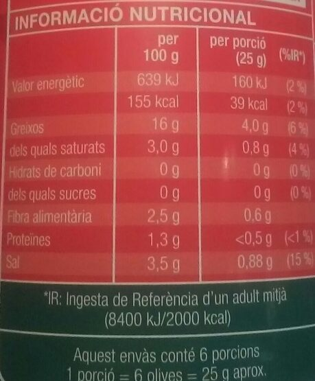 Olives farcides d'anxova - Nutrition facts - ca