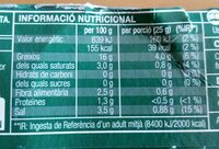 Olives - Nutrition facts - ca