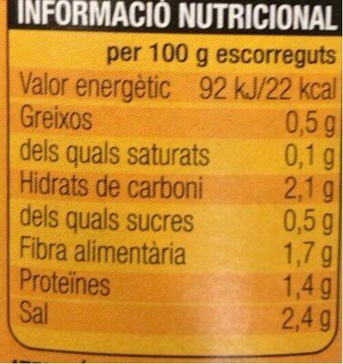 Cogombres especiats petits - Información nutricional - es