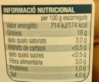 Olives amb pinyol adobades - Informació nutricional - es