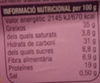 Frutos secos - Informations nutritionnelles