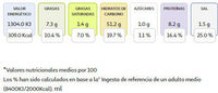 8 Tortitas De Trigo - Nutrition facts
