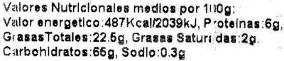 Nachos triangulares - Información nutricional