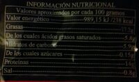 Salchichas cocidas frankfurt - Informació nutricional