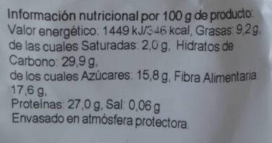 Germen de trigo - Informació nutricional - es