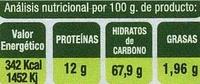 Cous cous integral - Nutrition facts - es