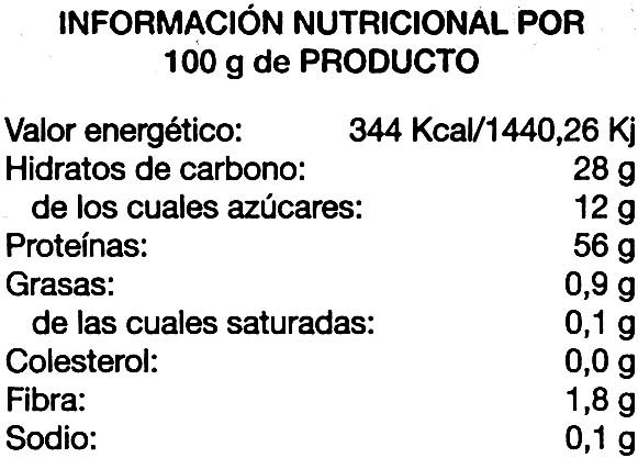 Milanesas de Soja - Nutrition facts - es