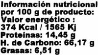 Amaranto - Información nutricional