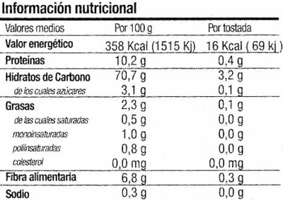 Tostadas Trigo Sarraceno - Nutrition facts - es