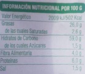 Rolls sabor Tomate - Informació nutricional
