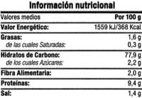 Tostadas de trigo sarraceno - Información nutricional - es