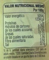 Aceitunas verdes enteras aliñadas. Gordal - Informació nutricional