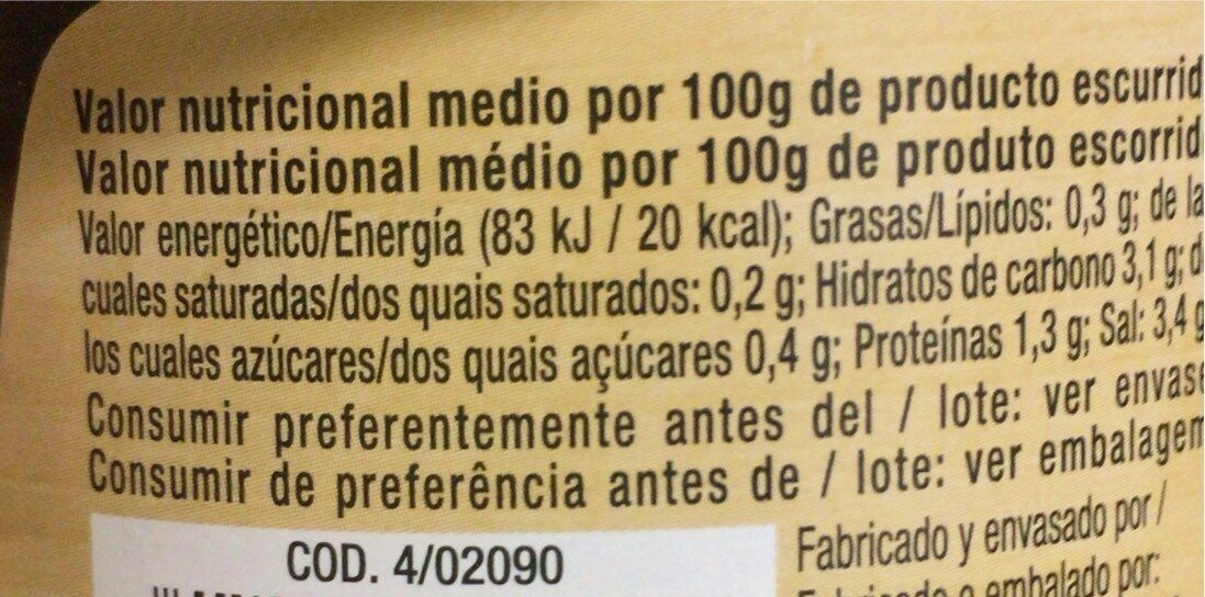 Pepinillos en vinagre - Nutrition facts - es