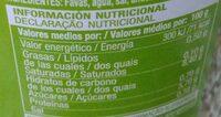 Habas finas - Información nutricional - es