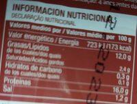 Magro de cerdo - Voedingswaarden - es