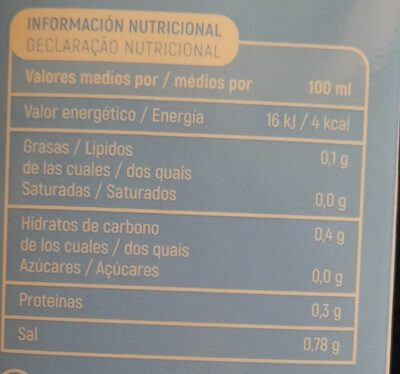 Caldo de pescado - Nutrition facts - es