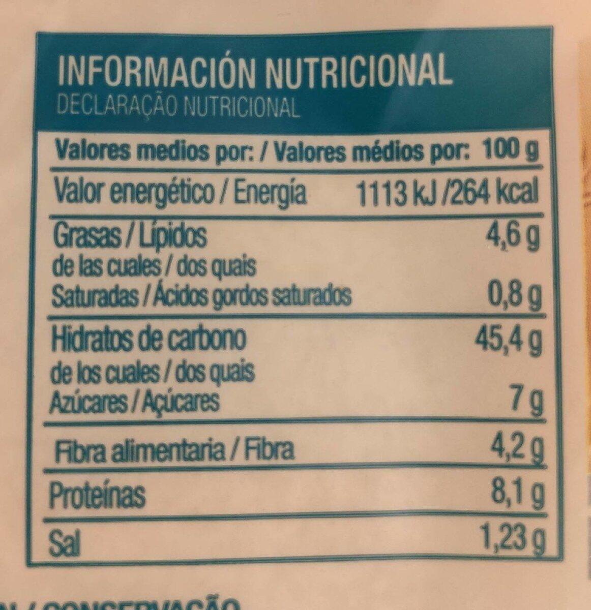 Pan de molde sin corteza - Información nutricional