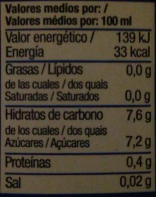 Zumo caribe - Información nutricional - es