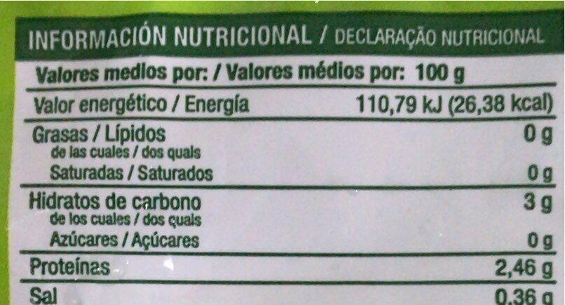 Acelgas en hojas - Nutrition facts - es