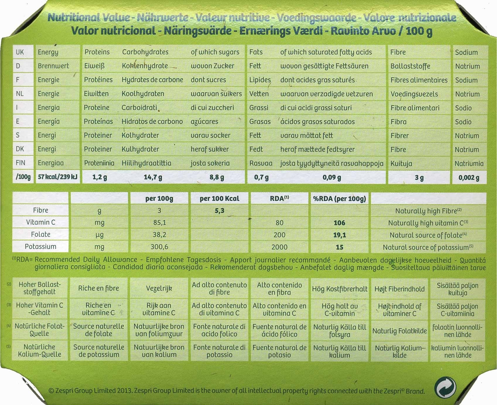 "Kiwis ""Zespri Green"" - Nutrition facts"