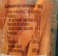Palitos de Zanahoria - Ingredientes