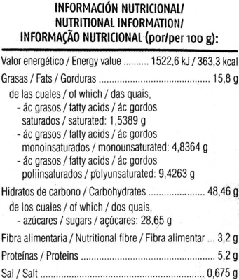Plum cake sin gluten - Información nutricional