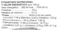 Quefu curado - Información nutricional