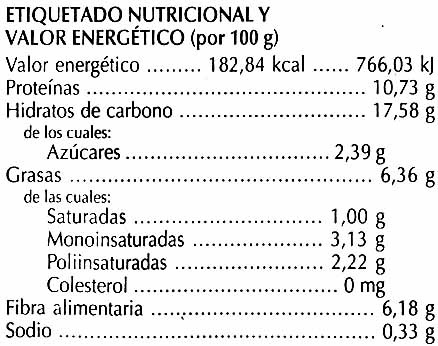 Hamburguesa vegetal de alcachofa - Informations nutritionnelles