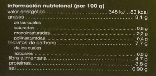 Judías blancas estofadas - Nutrition facts