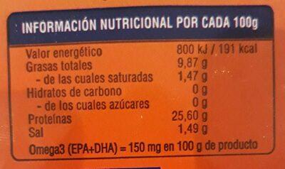Atún - Informació nutricional - es