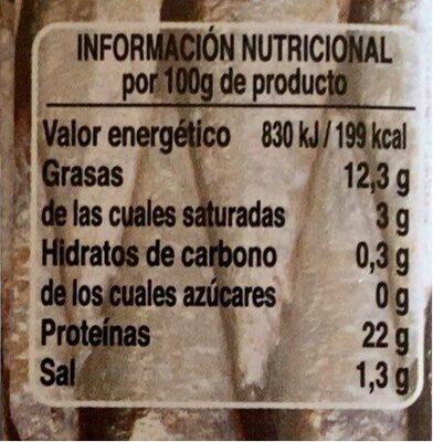 Sardinas en aceite de oliva - Informació nutricional - es
