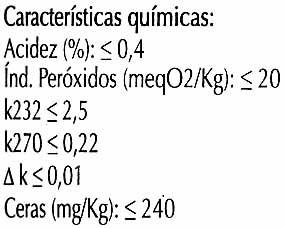 Aceite de oliva virgen extra ecológico botella 1 l - Información nutricional - es