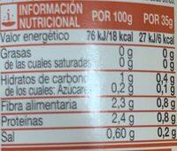 Champiñón Laminado - Nutrition facts