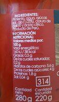 Pimientos del Piquillo - Nutrition facts - es