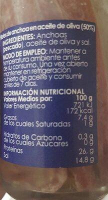Anchoas - Información nutricional - es