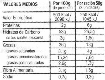 Panes especiales Cacahuete - Informació nutricional - es