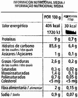 Tortitas de maíz - Información nutricional