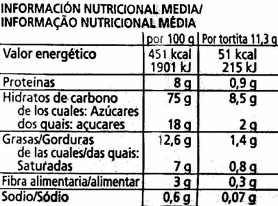 Nackis tortitas de maíz con chocolate negro packs - Informació nutricional