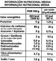 """Mini tortitas de patata """"Nackis"""" - Información nutricional"""