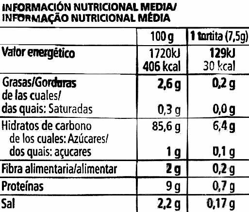 Tortitas de Maiz - Informació nutricional
