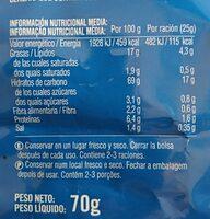 Mini tortitas Receta Mediterránea - Información nutricional - es