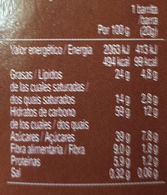 snack chocolate - Nutrition facts - en