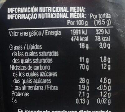 Tortita - Información nutricional - es