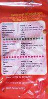 Apio verde - Informations nutritionnelles - es