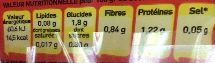 Sucrine - Informació nutricional - fr